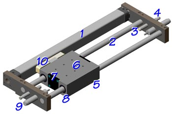 Heavy duty Table Slide Features